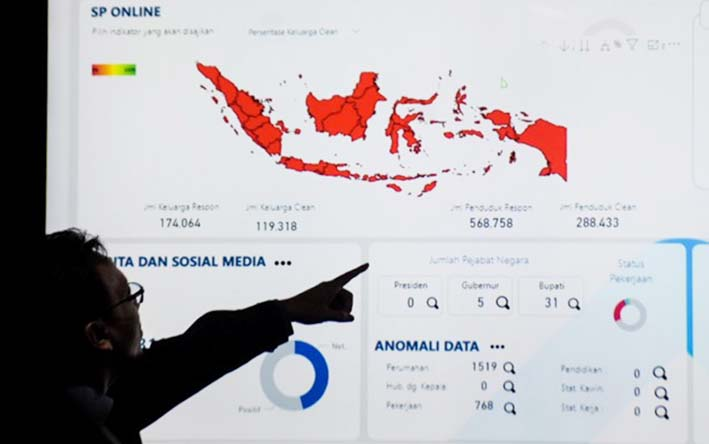 Polri Periksa Dirut Bpjs 279 Juta Data Penduduk Bocor Patrolipost